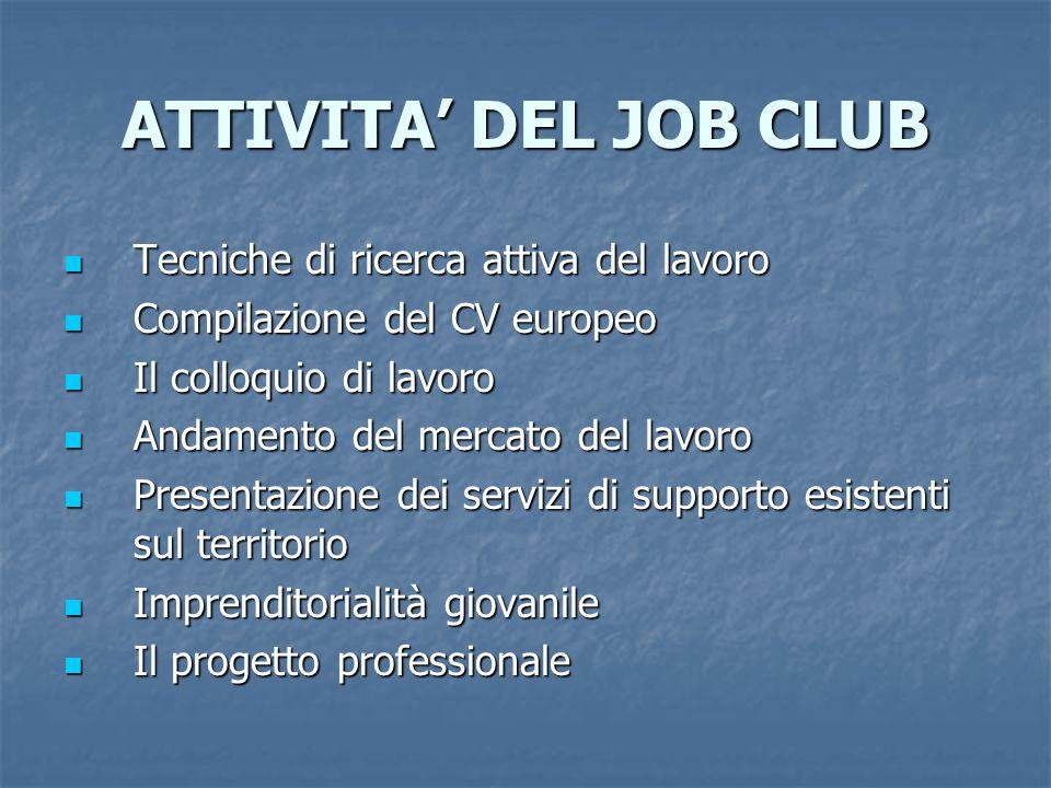 ATTIVITA' DEL JOB CLUB Tecniche di ricerca attiva del lavoro