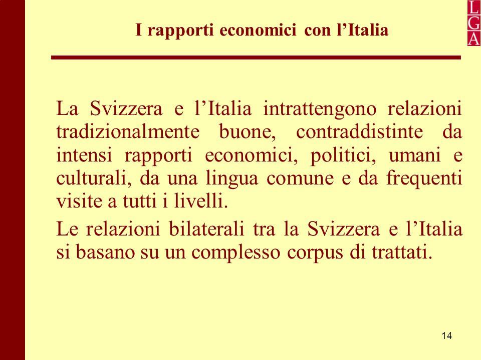 I rapporti economici con l'Italia