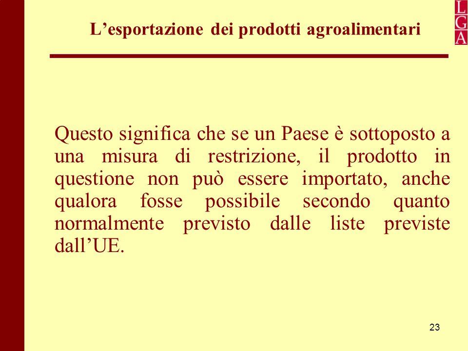 L'esportazione dei prodotti agroalimentari