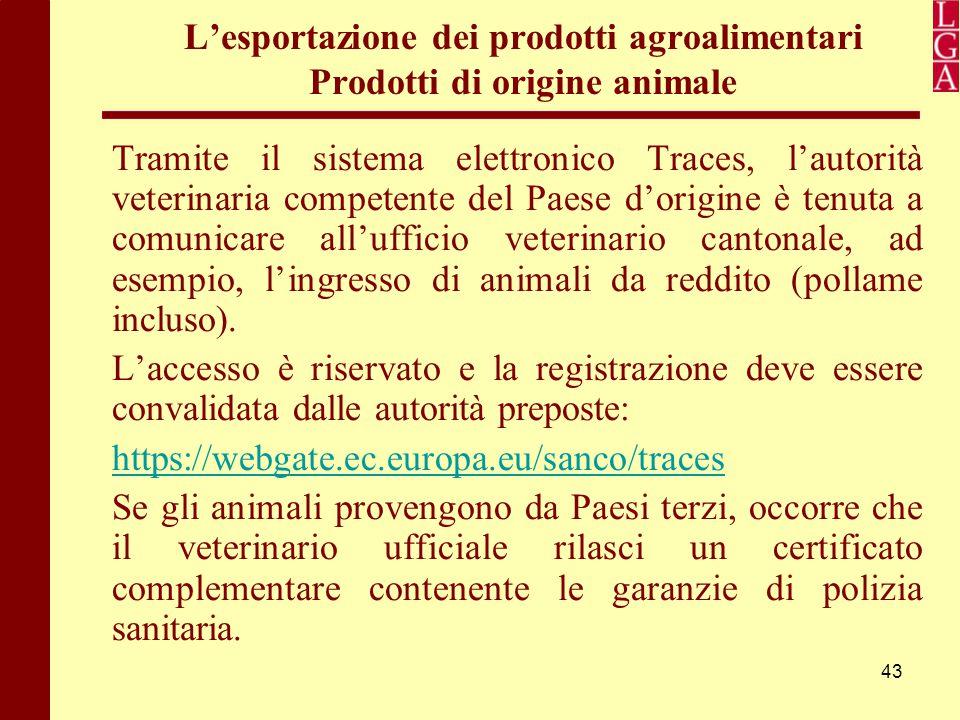L'esportazione dei prodotti agroalimentari Prodotti di origine animale