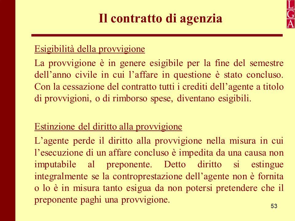 Il contratto di agenzia