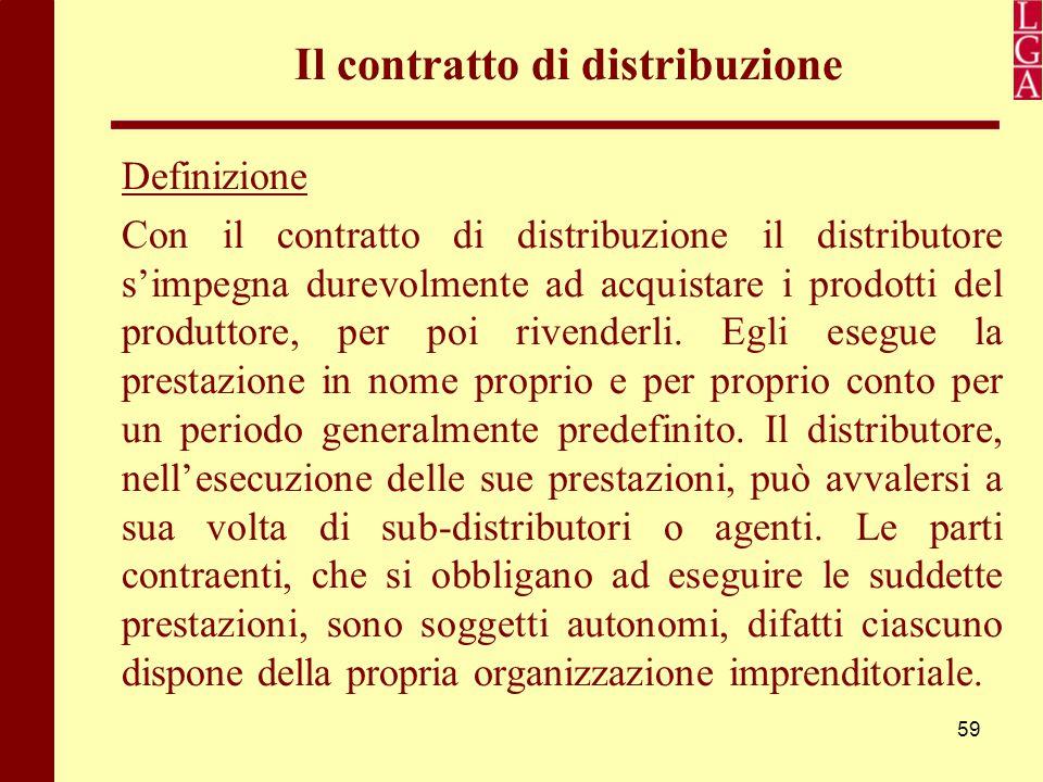 Il contratto di distribuzione