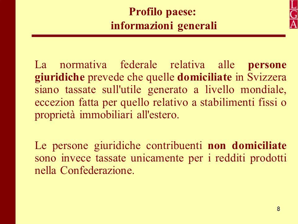 Profilo paese: informazioni generali