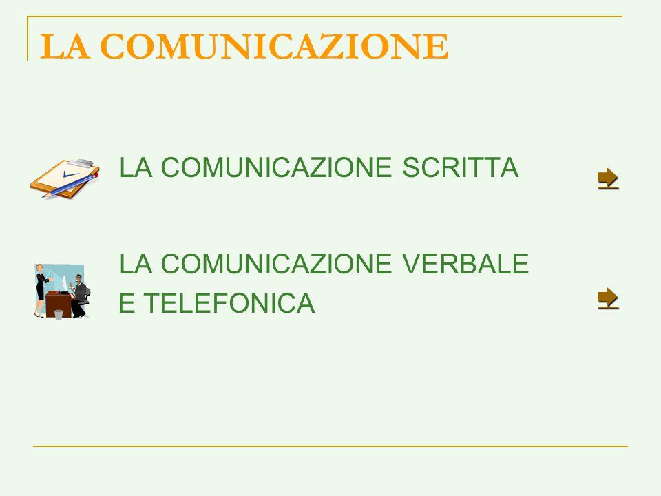 LA COMUNICAZIONE LA COMUNICAZIONE SCRITTA LA COMUNICAZIONE VERBALE