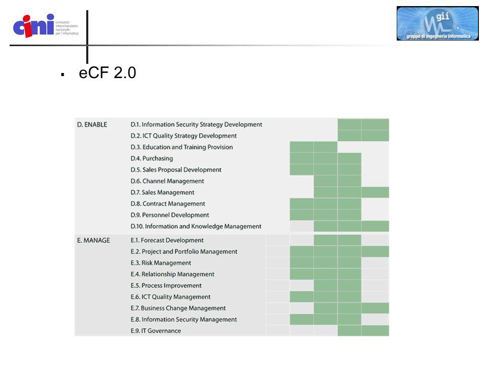 eCF 2.0