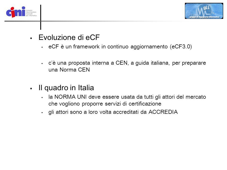 Evoluzione di eCF Il quadro in Italia