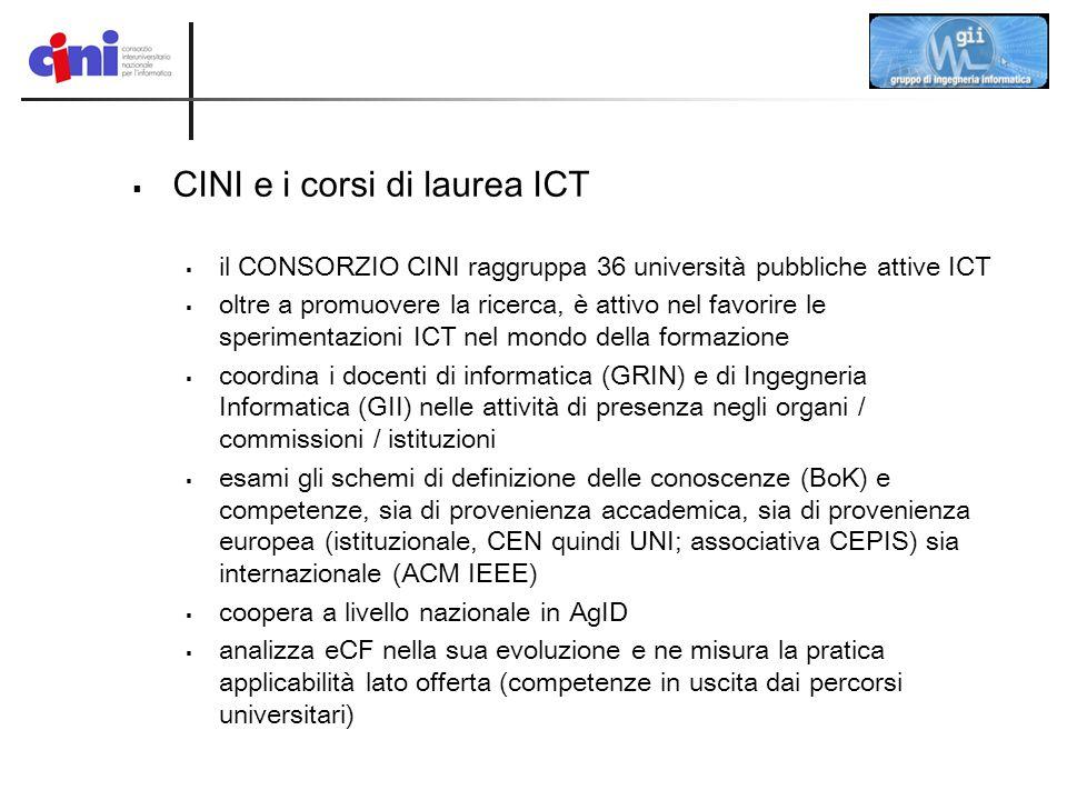 CINI e i corsi di laurea ICT