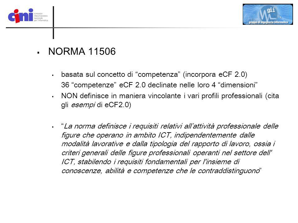 NORMA 11506 basata sul concetto di competenza (incorpora eCF 2.0)