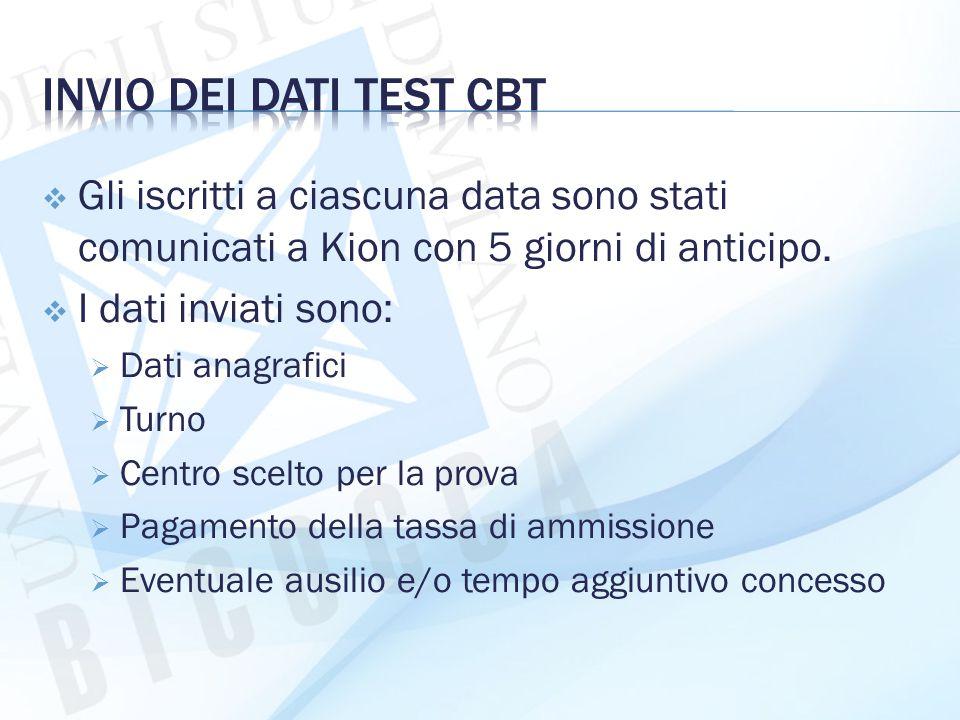 Invio dei dati test cbt Gli iscritti a ciascuna data sono stati comunicati a Kion con 5 giorni di anticipo.