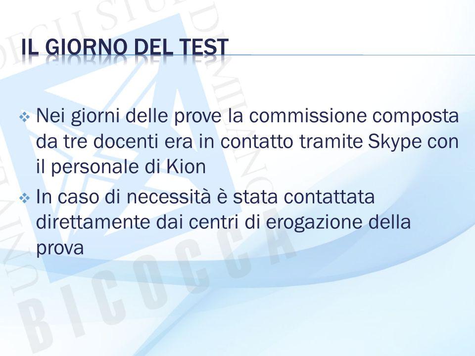 Il giorno del test Nei giorni delle prove la commissione composta da tre docenti era in contatto tramite Skype con il personale di Kion.