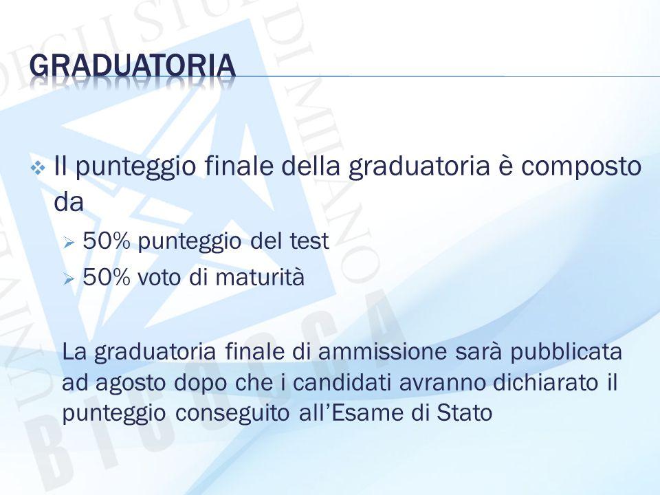 Graduatoria Il punteggio finale della graduatoria è composto da