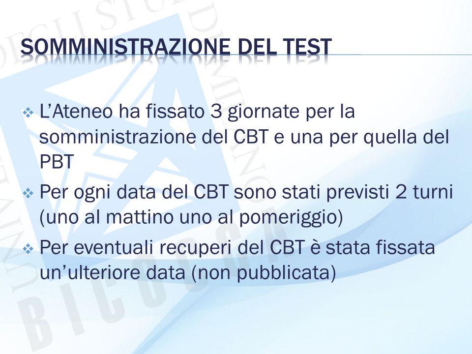 Somministrazione del test
