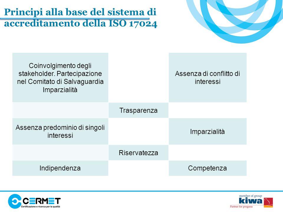 Principi alla base del sistema di accreditamento della ISO 17024