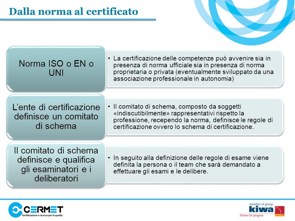 L'ente di certificazione definisce un comitato di schema