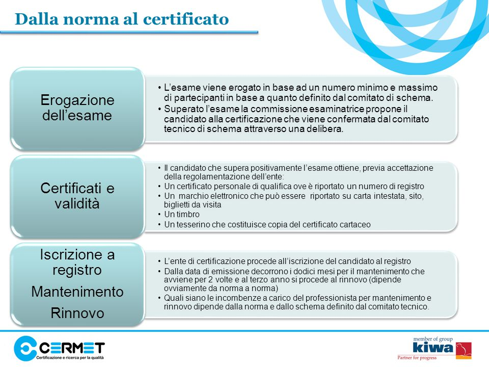 Dalla norma al certificato