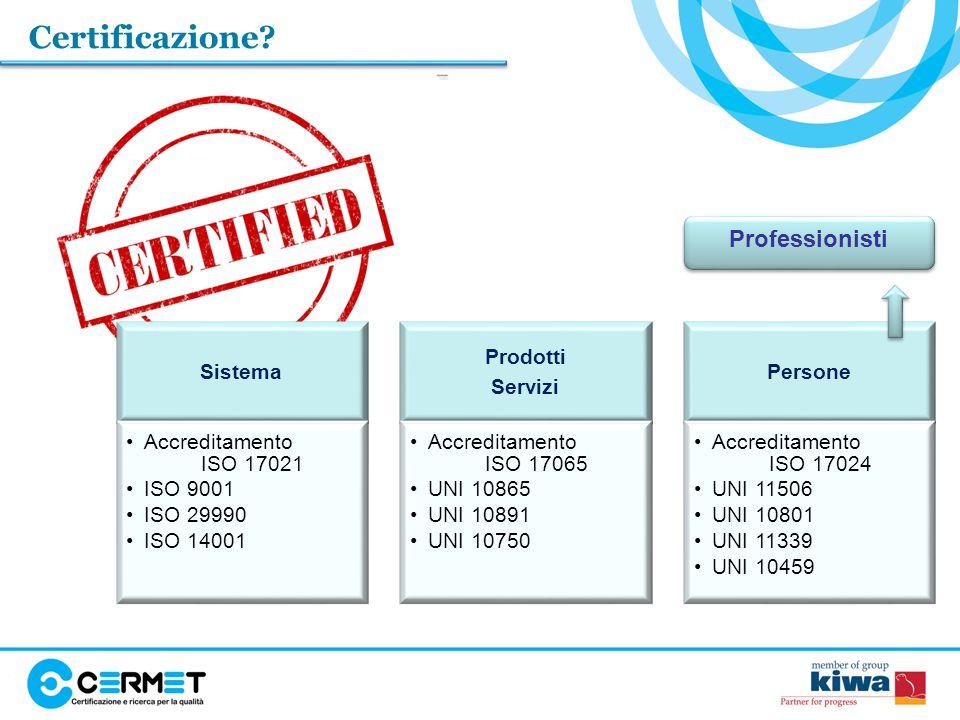 Certificazione Professionisti Sistema Accreditamento ISO 17021