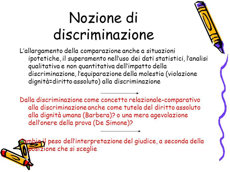 Nozione di discriminazione