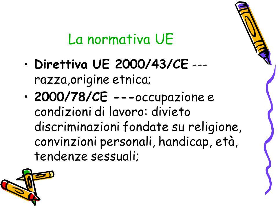 La normativa UE Direttiva UE 2000/43/CE ---razza,origine etnica;