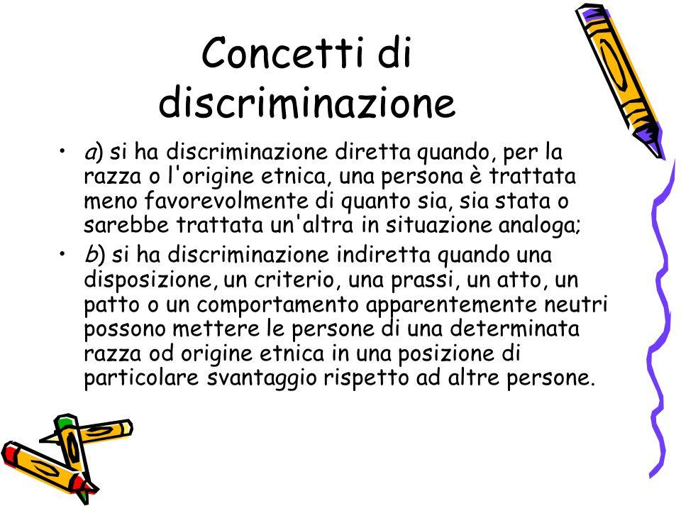Concetti di discriminazione