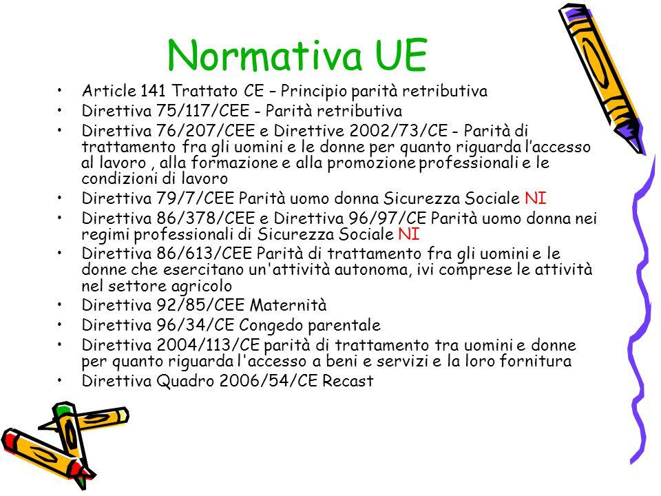 Normativa UE Article 141 Trattato CE – Principio parità retributiva