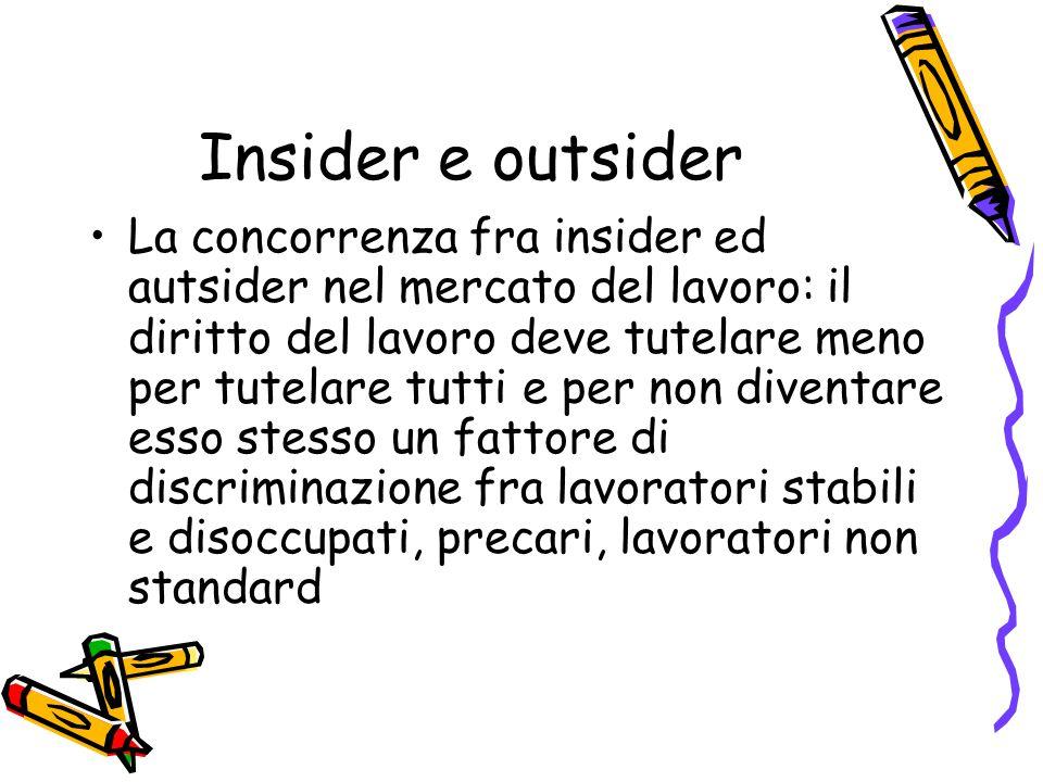 Insider e outsider