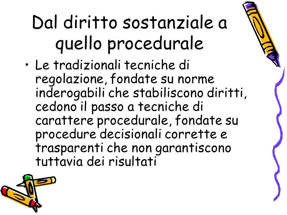 Dal diritto sostanziale a quello procedurale