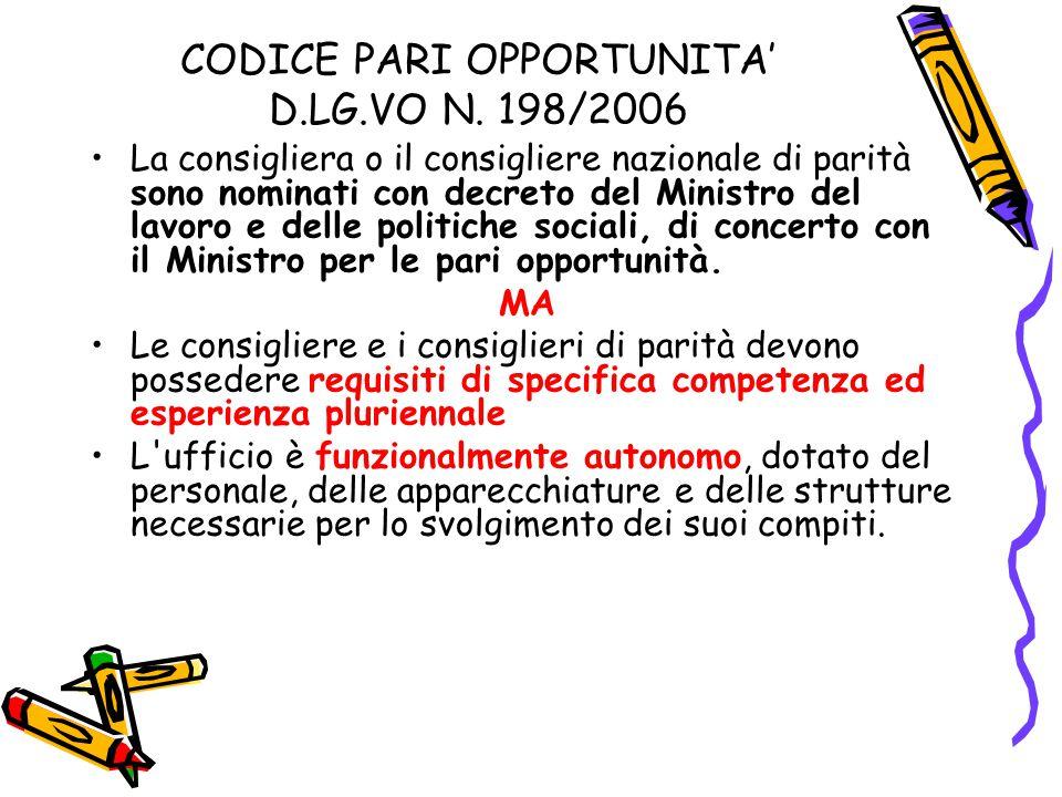 CODICE PARI OPPORTUNITA' D.LG.VO N. 198/2006