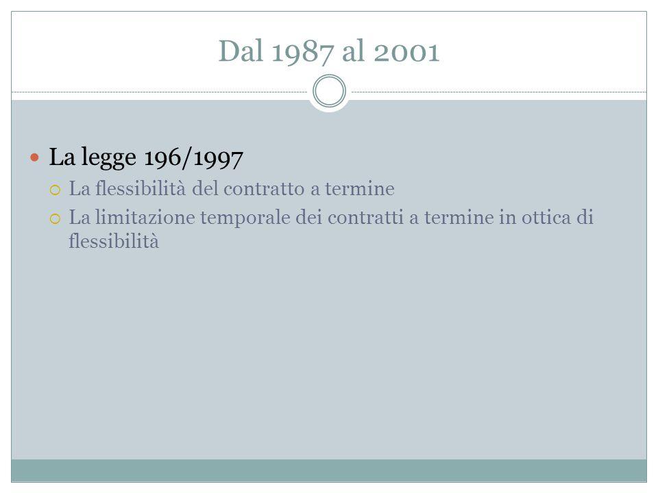 Dal 1987 al 2001 La legge 196/1997. La flessibilità del contratto a termine.