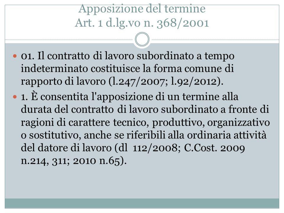 Apposizione del termine Art. 1 d.lg.vo n. 368/2001
