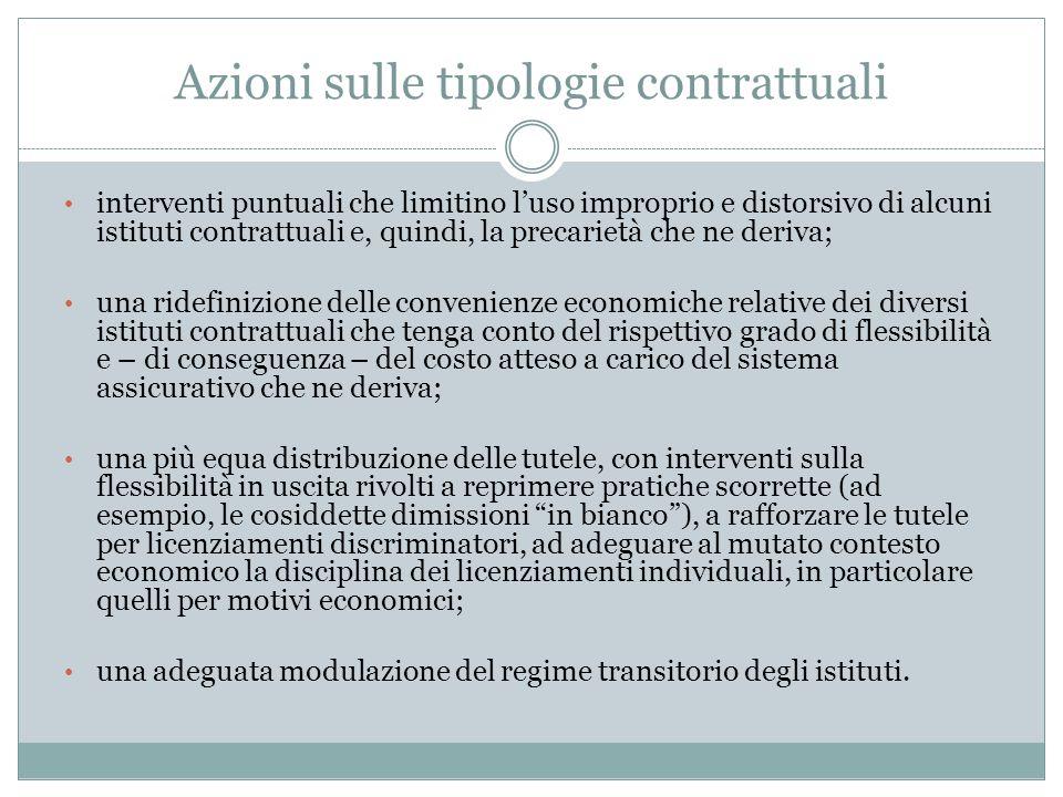 Azioni sulle tipologie contrattuali