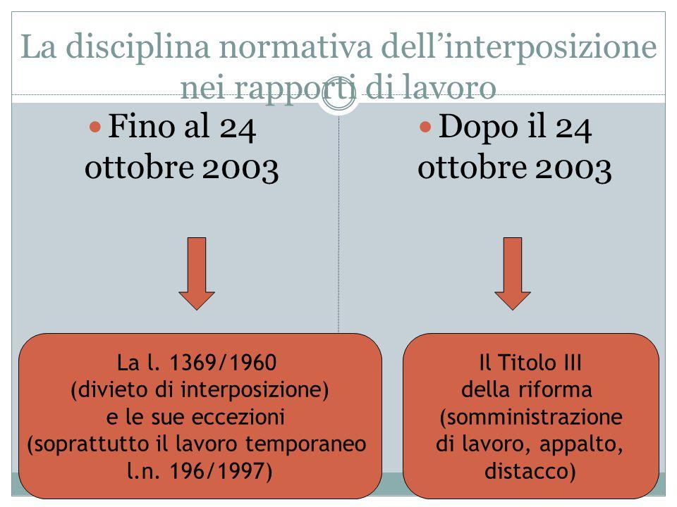 La disciplina normativa dell'interposizione nei rapporti di lavoro