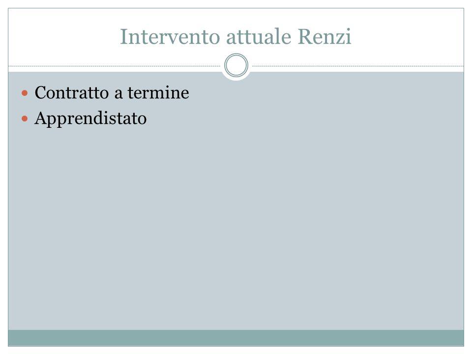 Intervento attuale Renzi