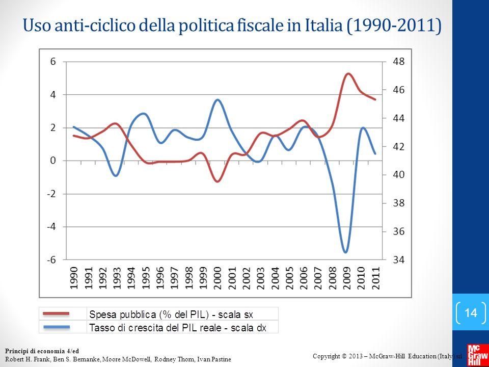 Uso anti-ciclico della politica fiscale in Italia (1990-2011)