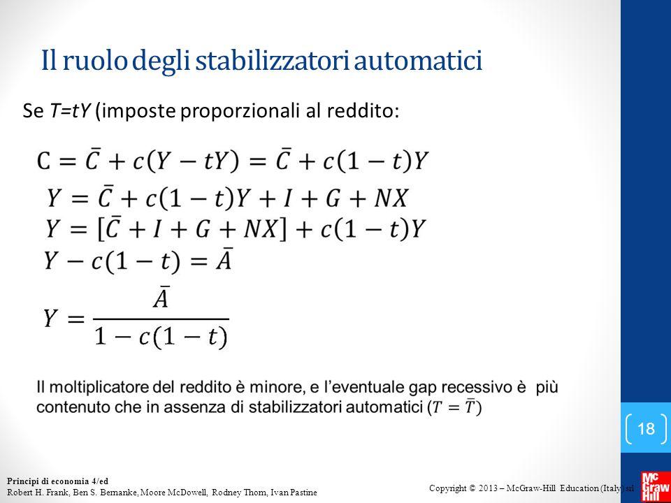 Il ruolo degli stabilizzatori automatici