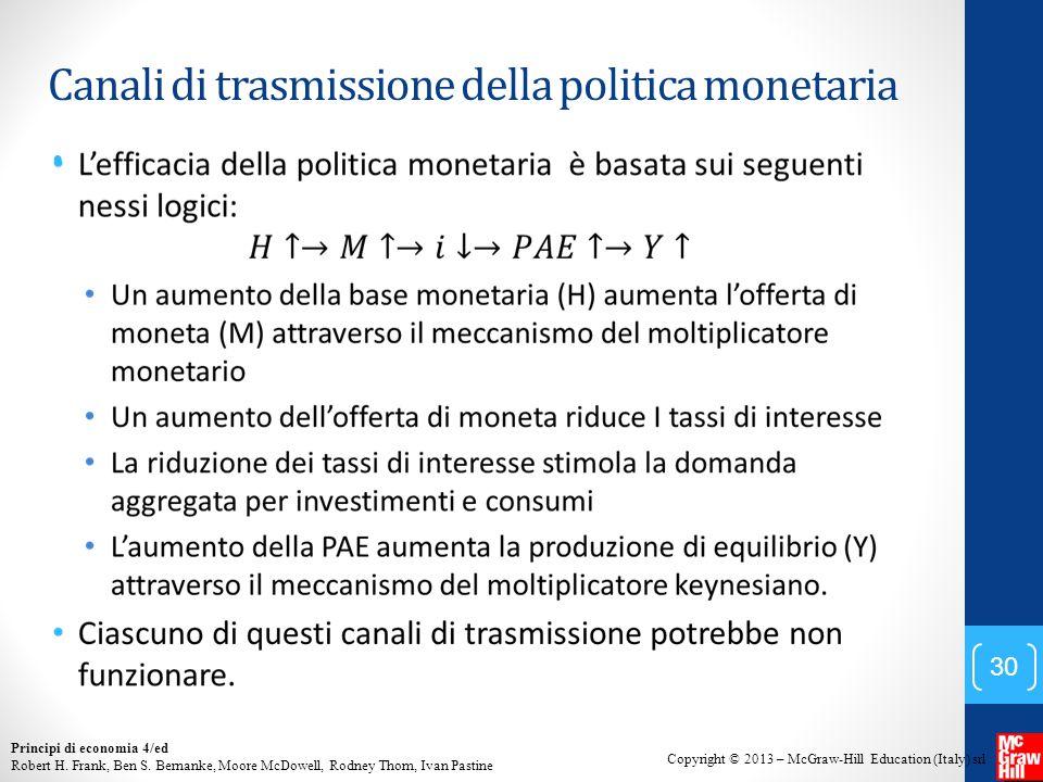 Canali di trasmissione della politica monetaria