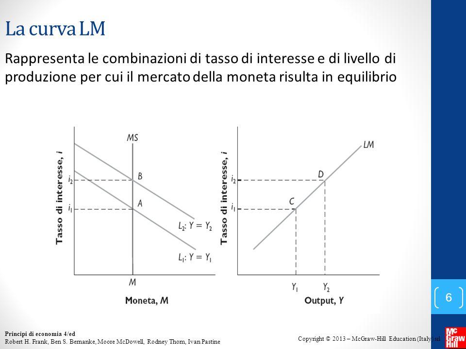 La curva LM Rappresenta le combinazioni di tasso di interesse e di livello di produzione per cui il mercato della moneta risulta in equilibrio.