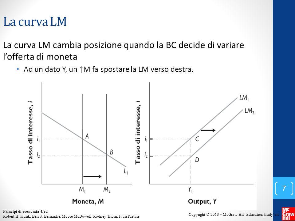 La curva LM La curva LM cambia posizione quando la BC decide di variare l'offerta di moneta.