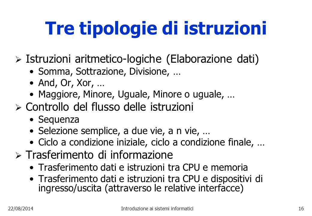 Tre tipologie di istruzioni