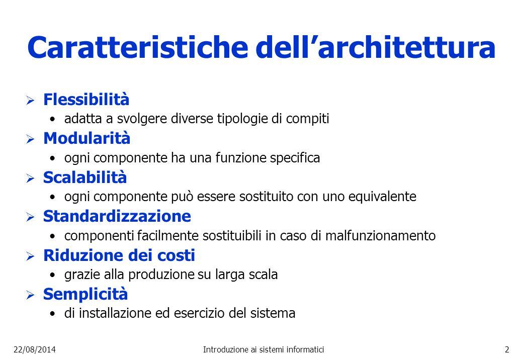 Caratteristiche dell'architettura