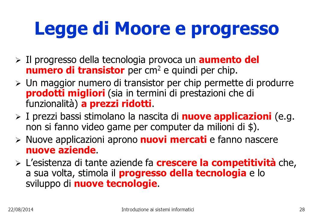 Legge di Moore e progresso