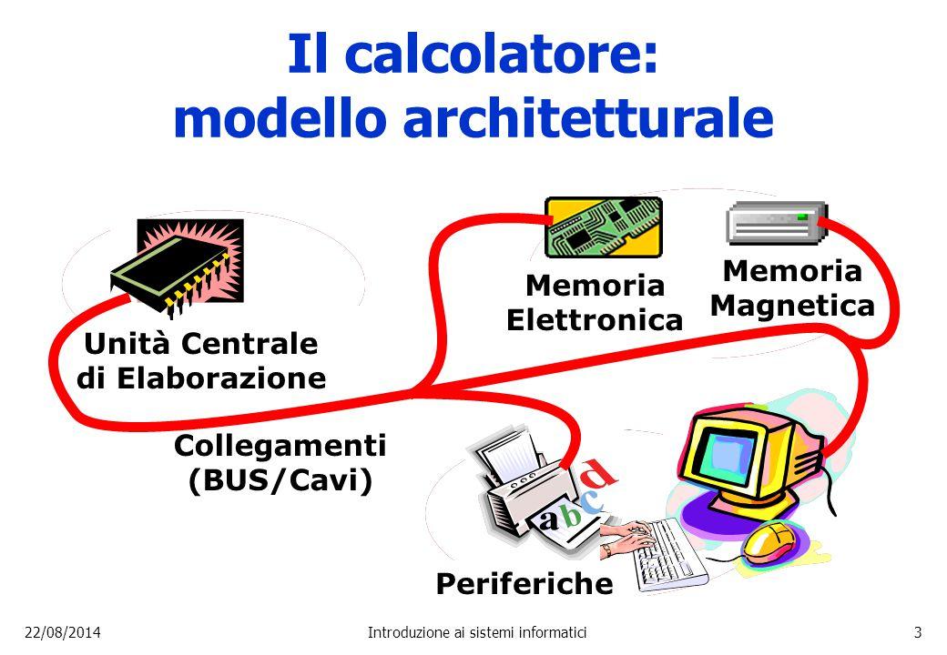 Il calcolatore: modello architetturale