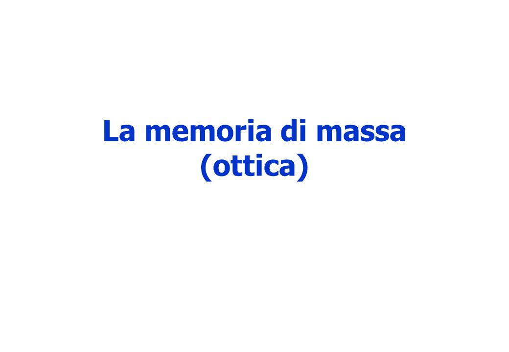 La memoria di massa (ottica)