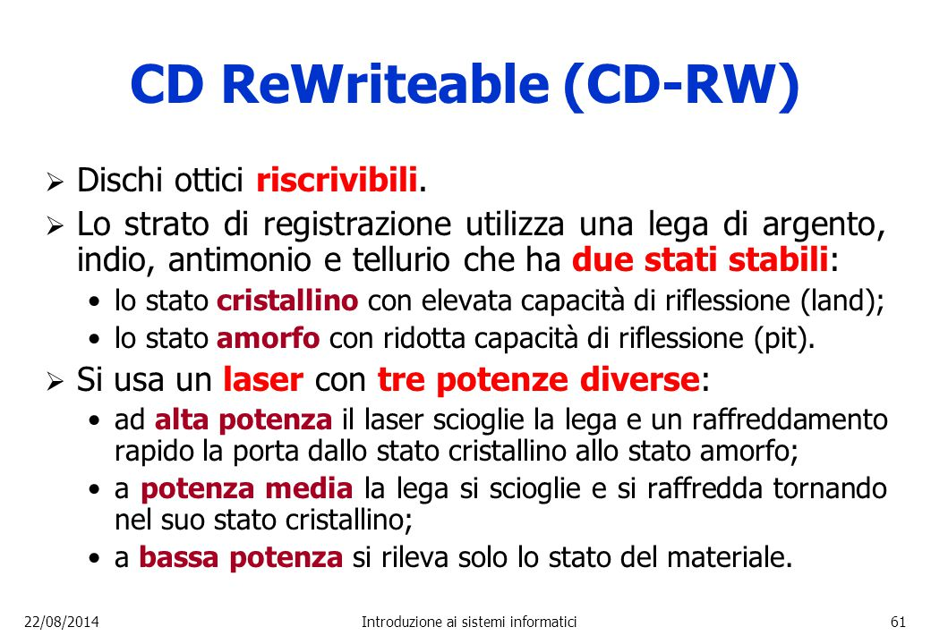 CD ReWriteable (CD-RW)