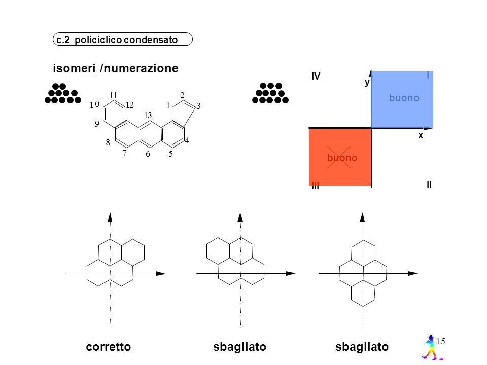 isomeri /numerazione corretto sbagliato c.2 policiclico condensato x y