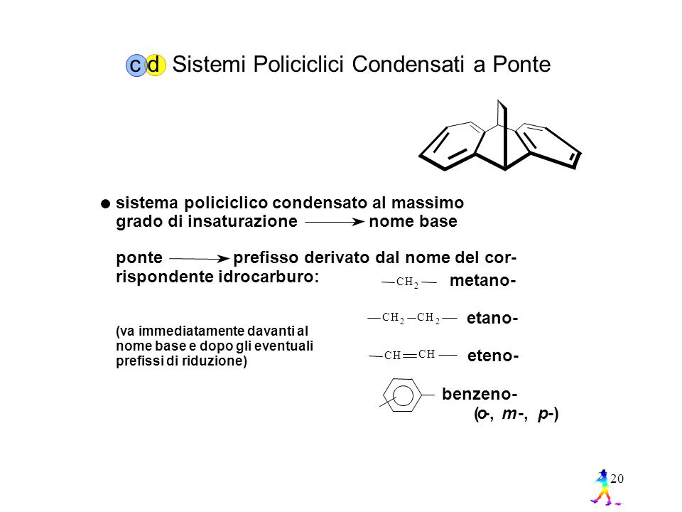 c d Sistemi Policiclici Condensati a Ponte