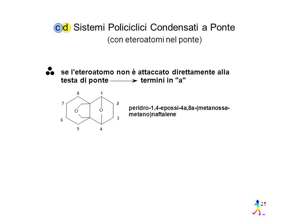 c d Sistemi Policiclici Condensati a Ponte (con eteroatomi nel ponte)