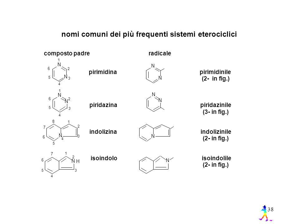 nomi comuni dei più frequenti sistemi eterociclici