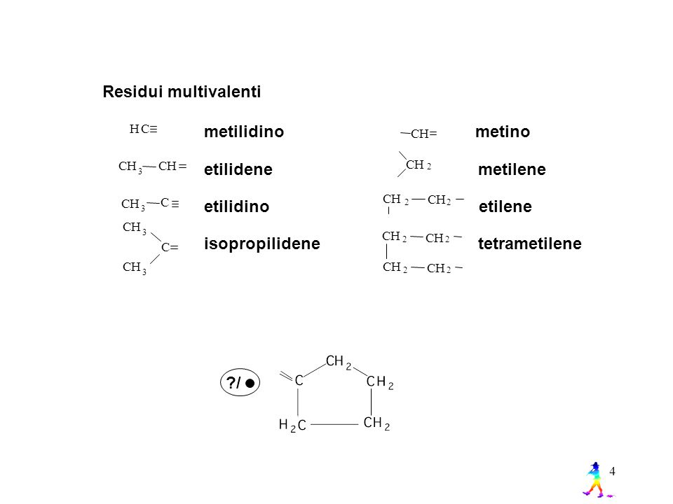 isopropilidene tetrametilene