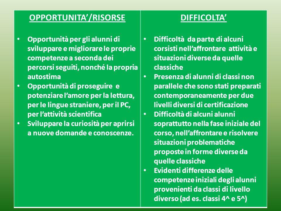 OPPORTUNITA'/RISORSE