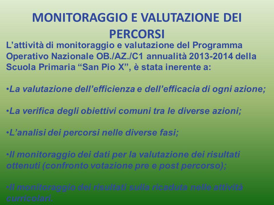 MONITORAGGIO E VALUTAZIONE DEI PERCORSI